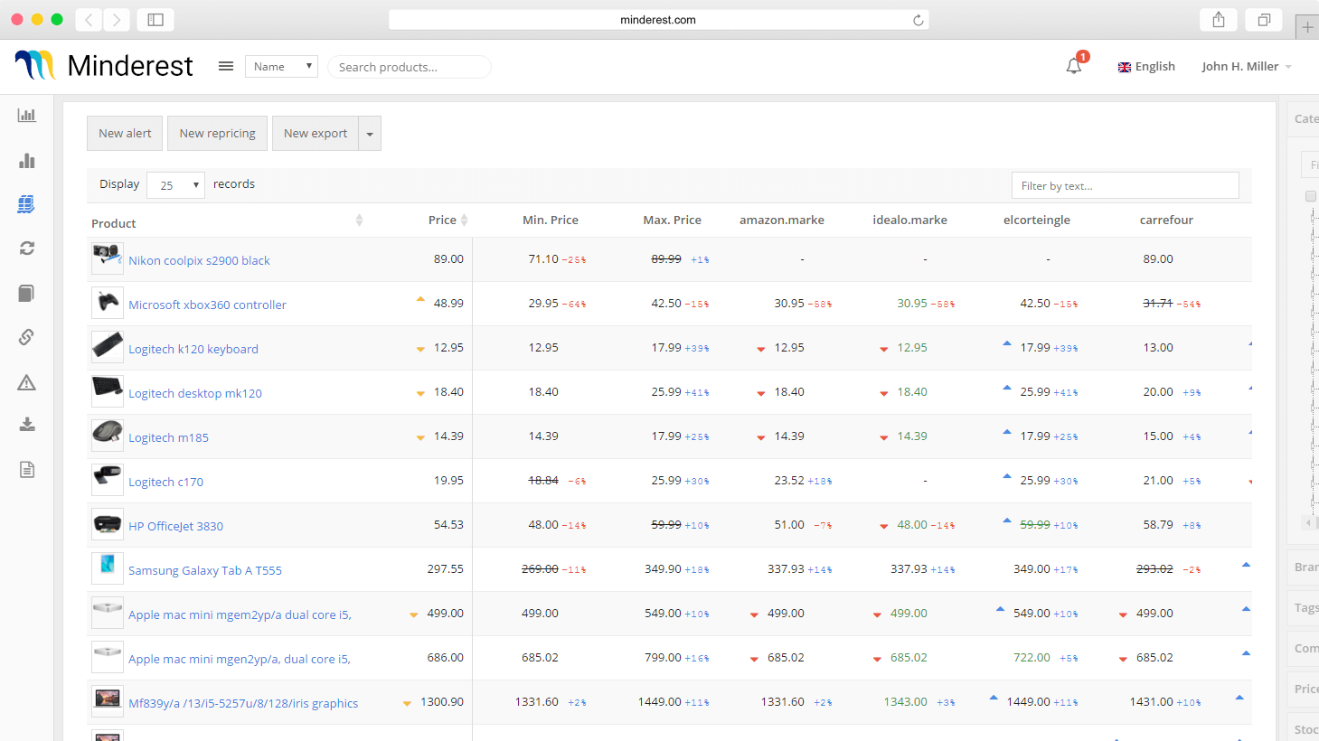 Omni-channel price and stock tool